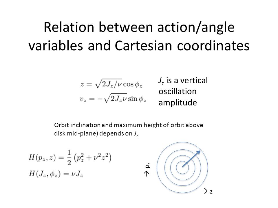 Relation between action/angle variables and Cartesian coordinates