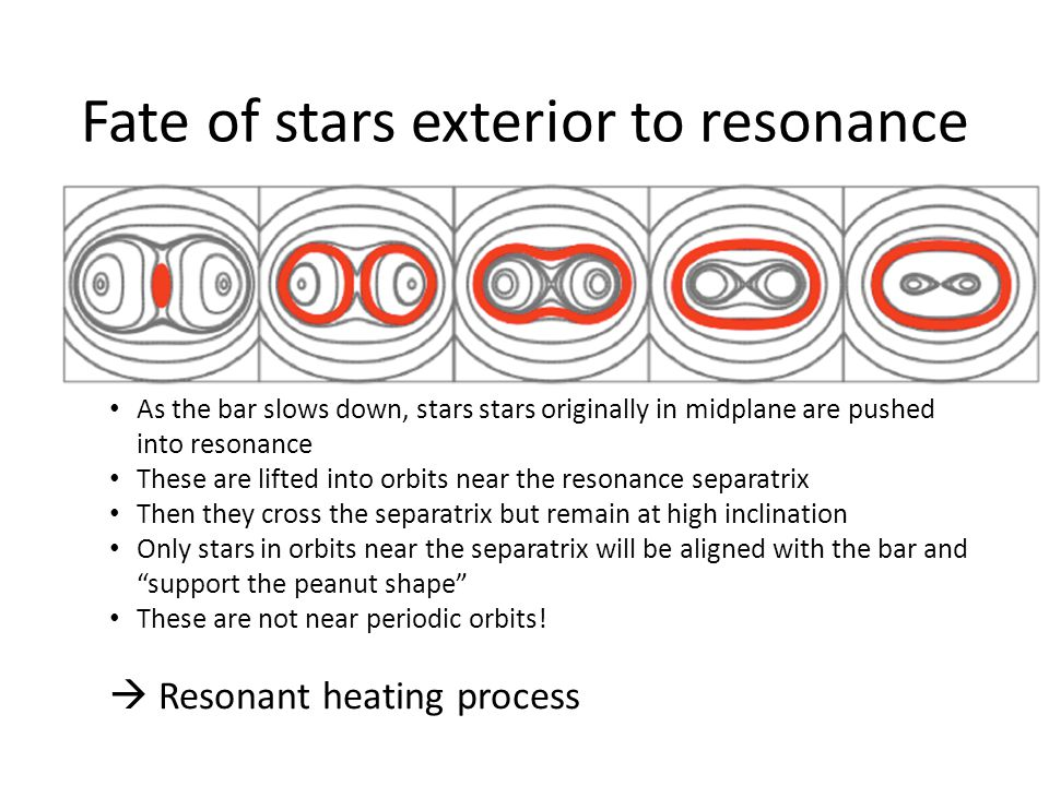 Fate of stars exterior to resonance