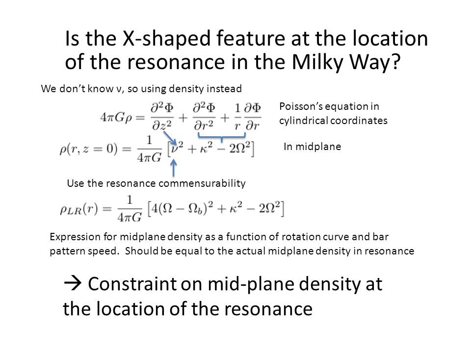 Is the X-shaped feature at the location of the resonance in the Milky Way