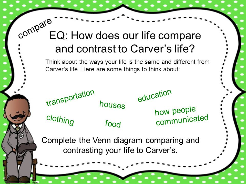 EQ: How does our life compare and contrast to Carver's life