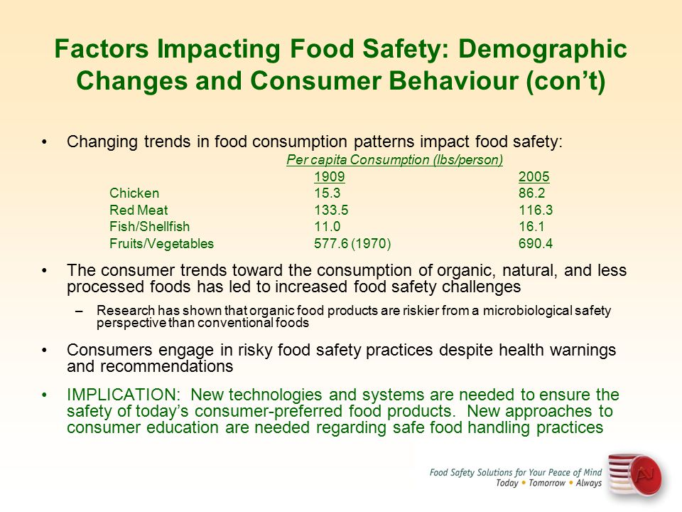 Factors Impacting Food Safety: Demographic Changes and Consumer Behaviour (con't)