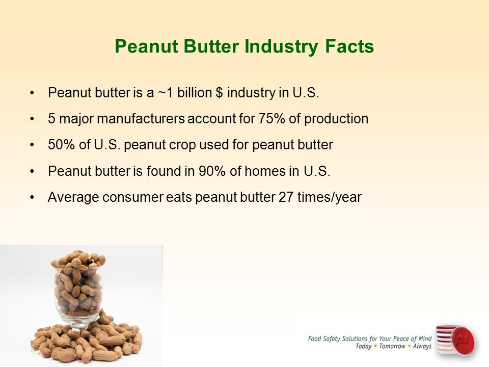 Peanut Butter Industry Facts