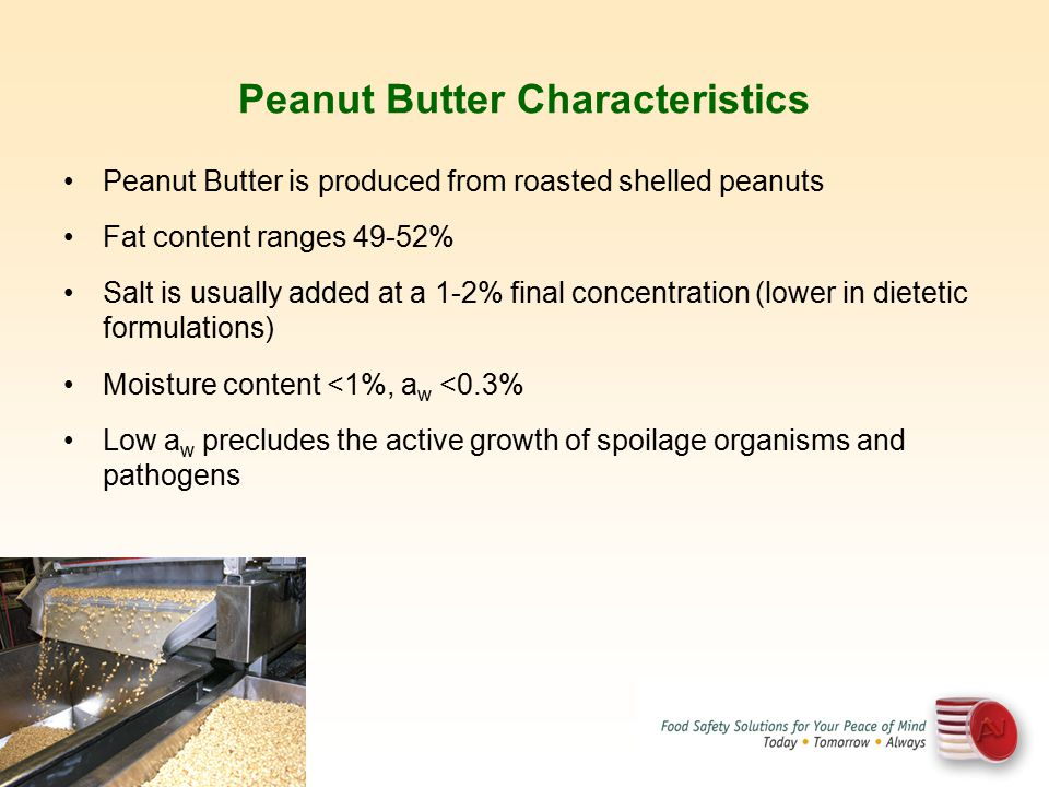 Peanut Butter Characteristics