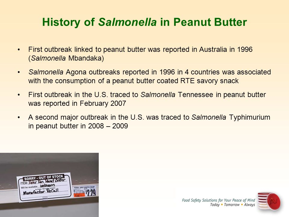 History of Salmonella in Peanut Butter