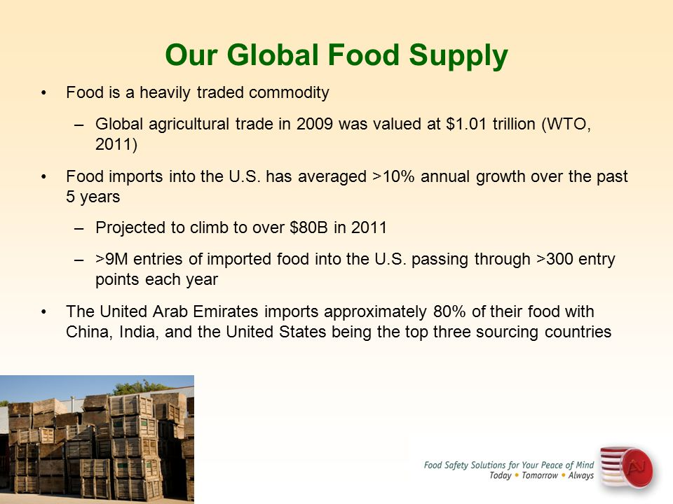 Our Global Food Supply Food is a heavily traded commodity
