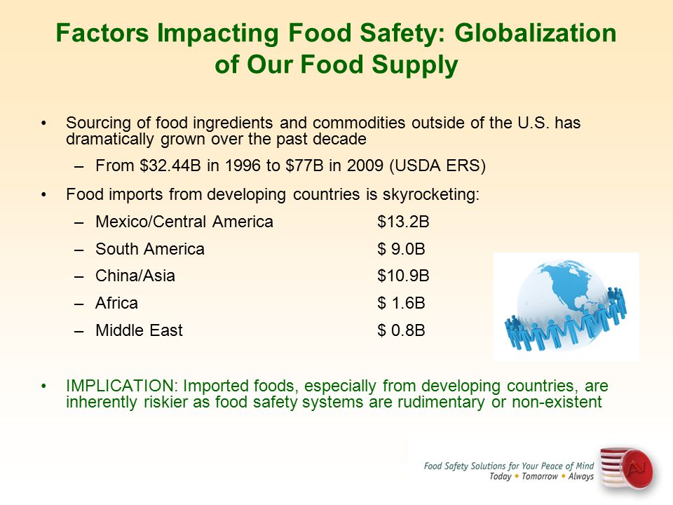 Factors Impacting Food Safety: Globalization of Our Food Supply
