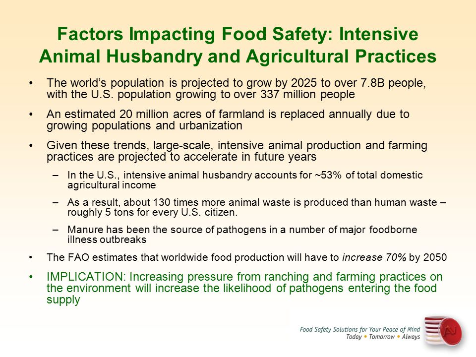 Factors Impacting Food Safety: Intensive Animal Husbandry and Agricultural Practices