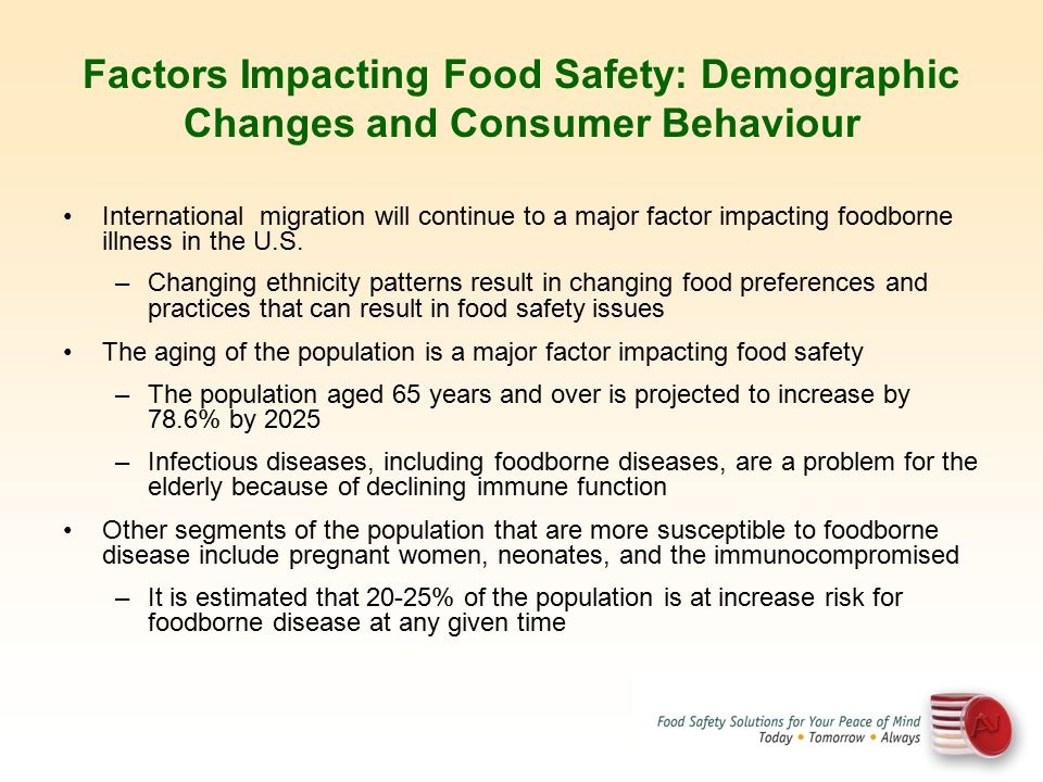 Factors Impacting Food Safety: Demographic Changes and Consumer Behaviour