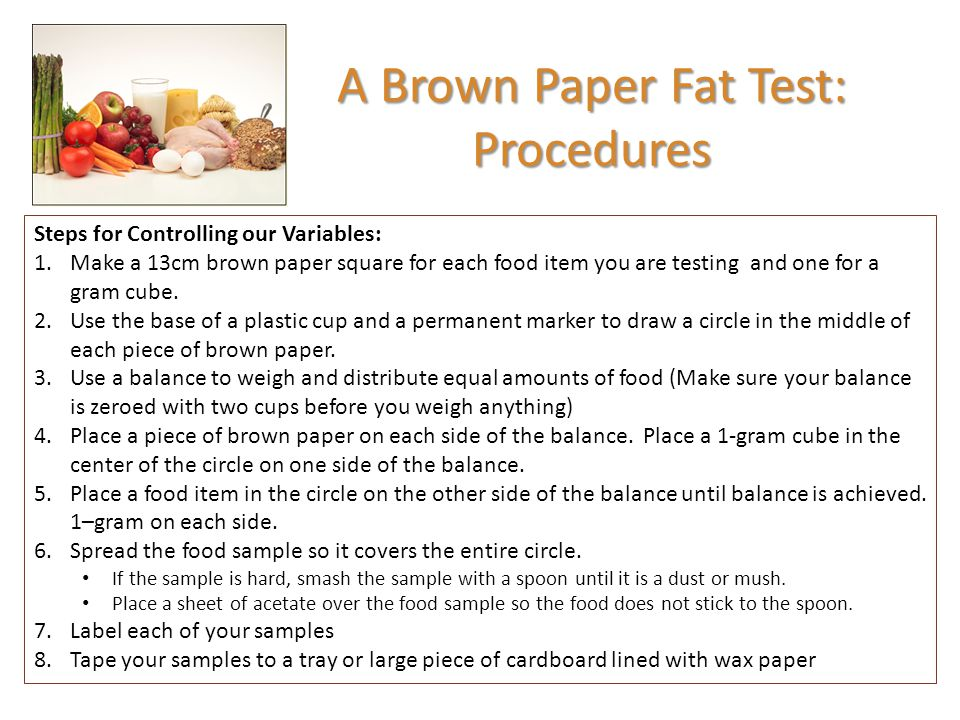 A Brown Paper Fat Test: Procedures