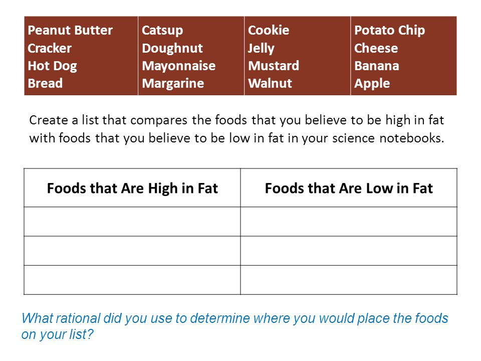 Foods that Are High in Fat Foods that Are Low in Fat
