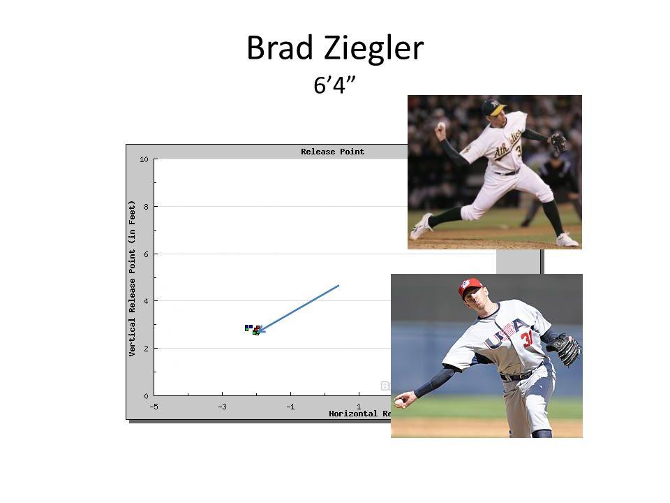 Brad Ziegler 6'4