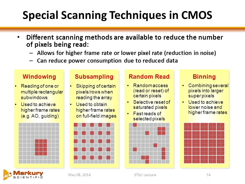 Special Scanning Techniques in CMOS