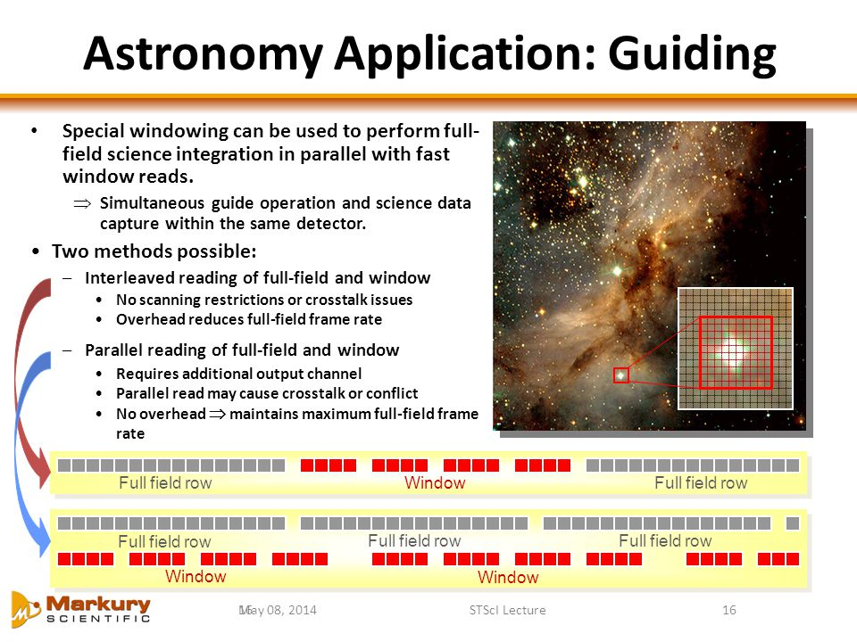 Astronomy Application: Guiding