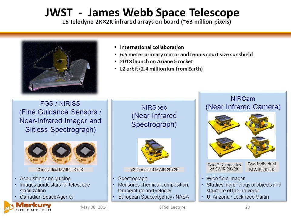 JWST - James Webb Space Telescope 15 Teledyne 2K×2K infrared arrays on board (~63 million pixels)