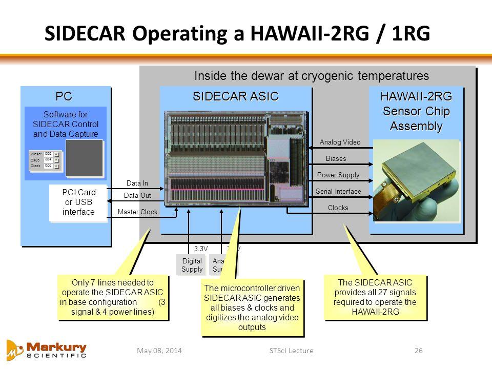 SIDECAR Operating a HAWAII-2RG / 1RG