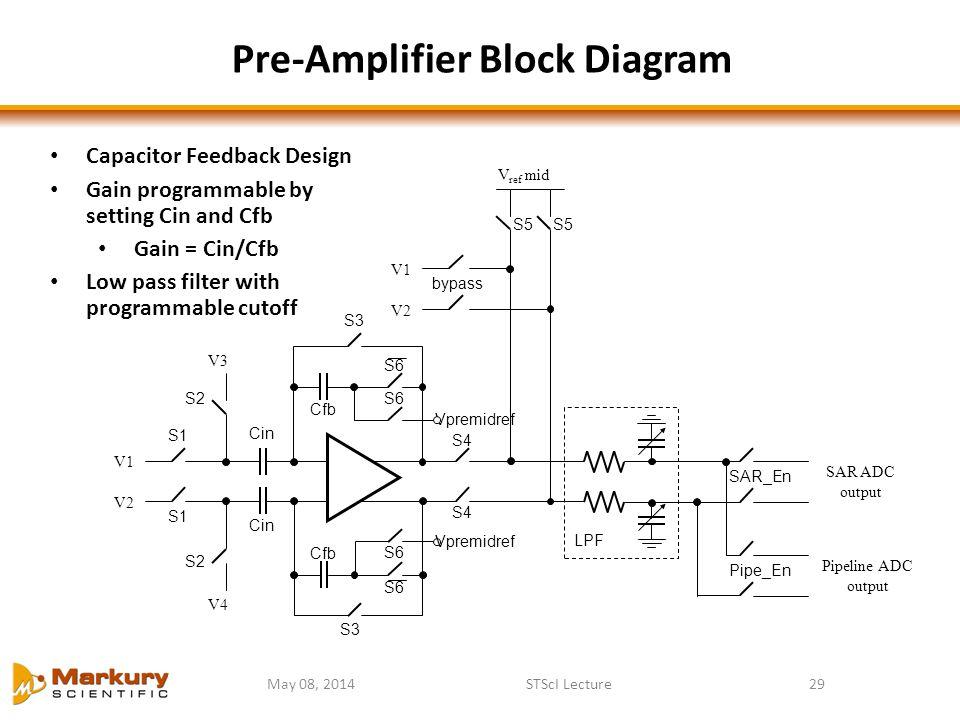 Pre-Amplifier Block Diagram