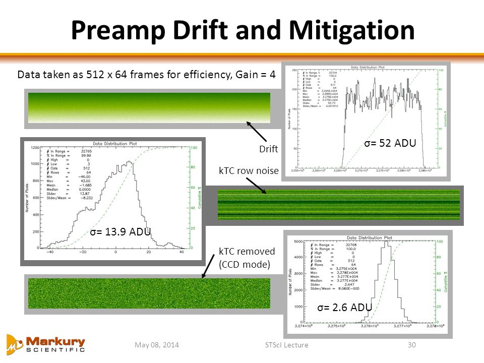 Preamp Drift and Mitigation