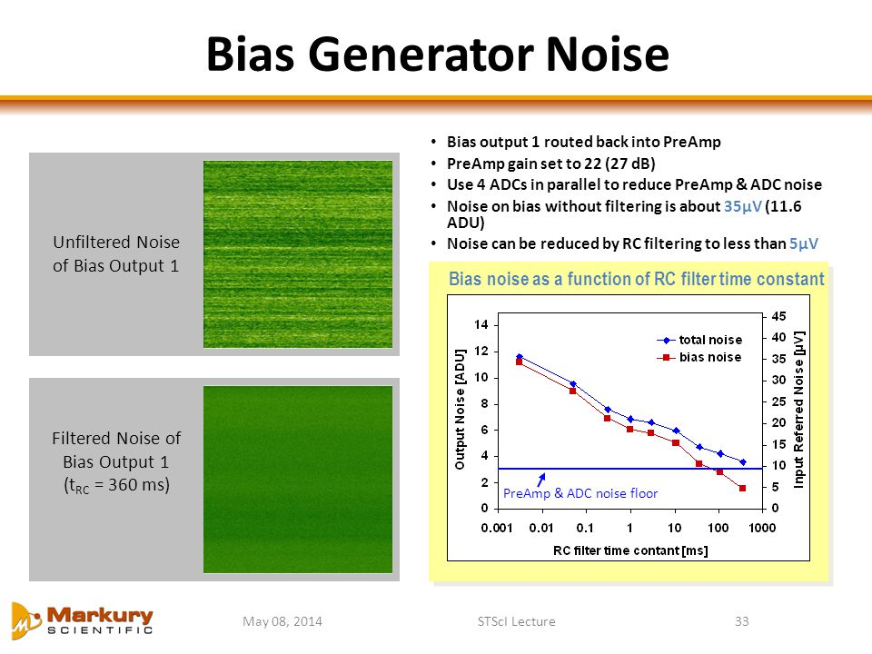 Bias Generator Noise Unfiltered Noise of Bias Output 1