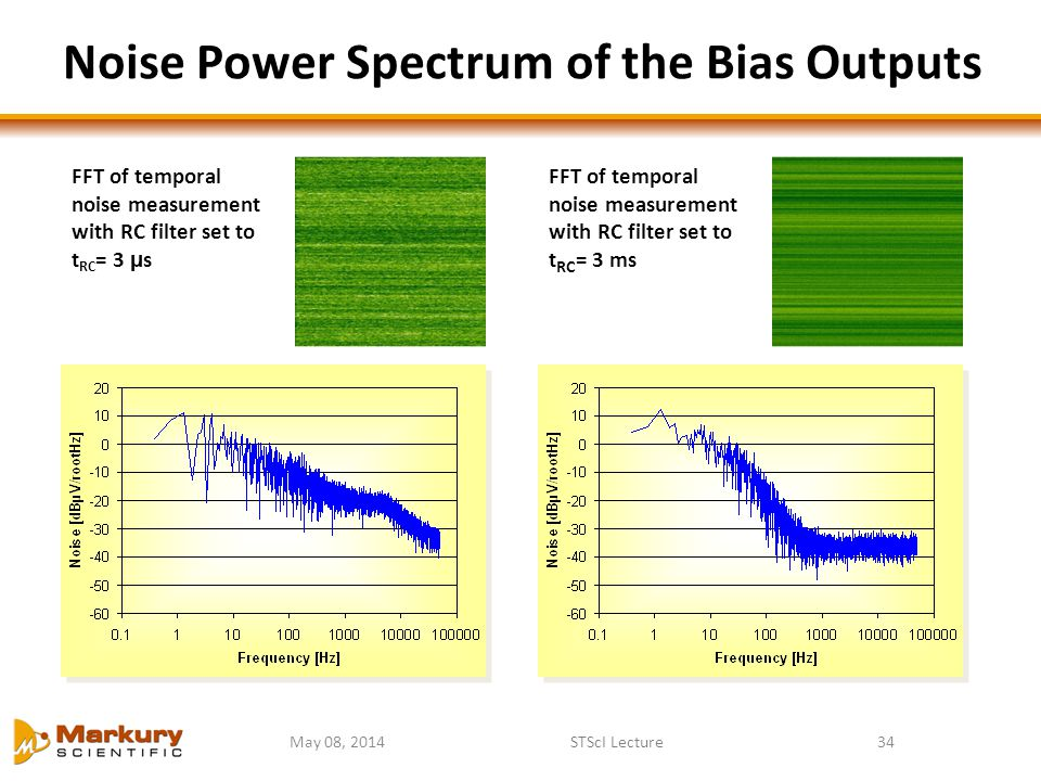 Noise Power Spectrum of the Bias Outputs