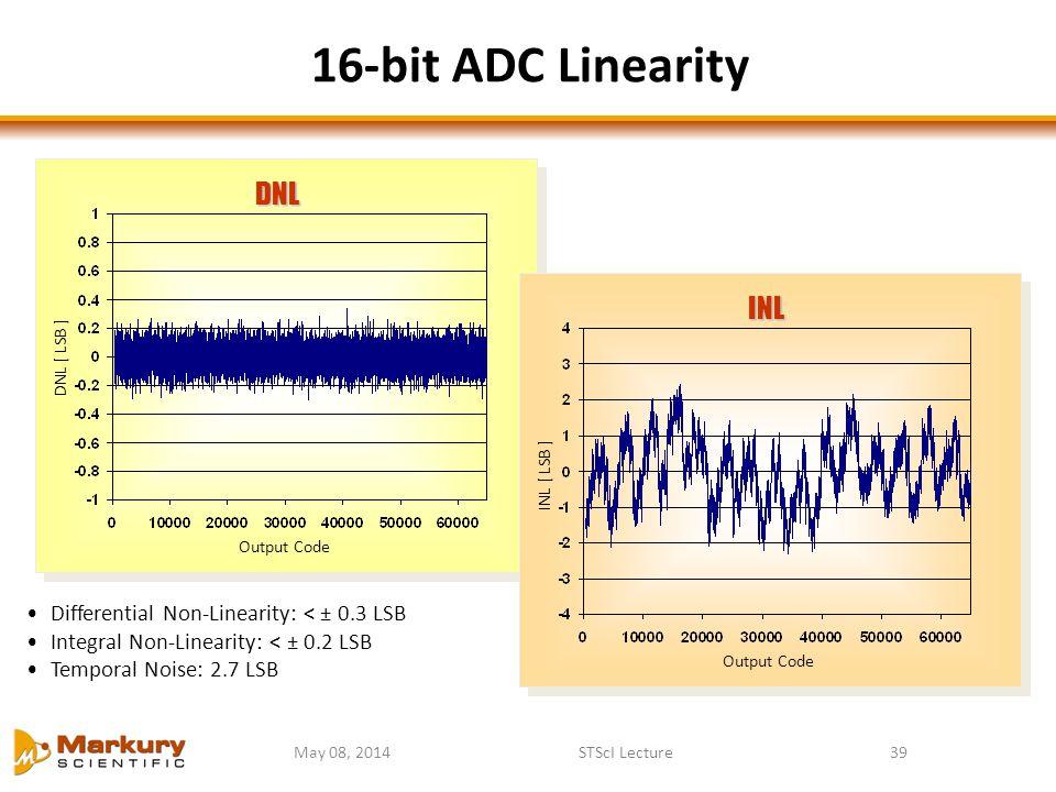 16-bit ADC Linearity DNL INL