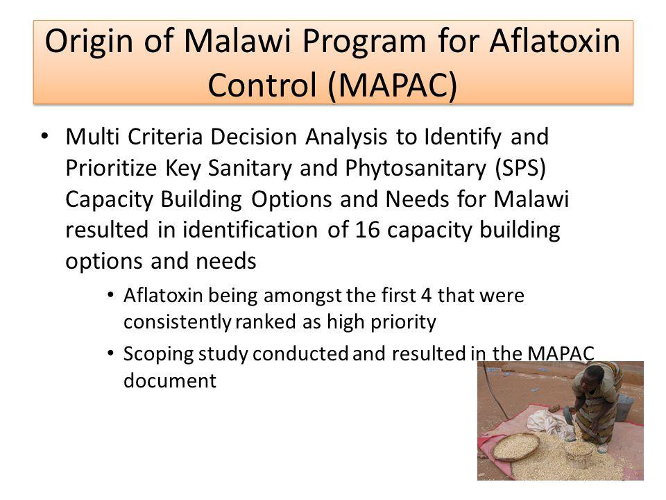 Origin of Malawi Program for Aflatoxin Control (MAPAC)