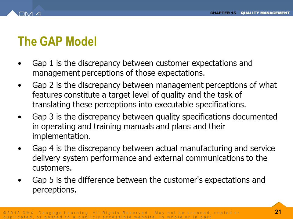 The GAP Model Gap 1 is the discrepancy between customer expectations and management perceptions of those expectations.