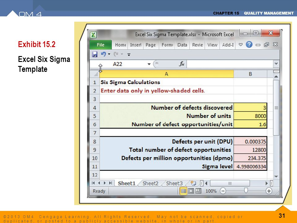 Exhibit 15.2 Excel Six Sigma Template