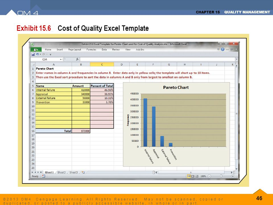 Exhibit 15.6 Cost of Quality Excel Template