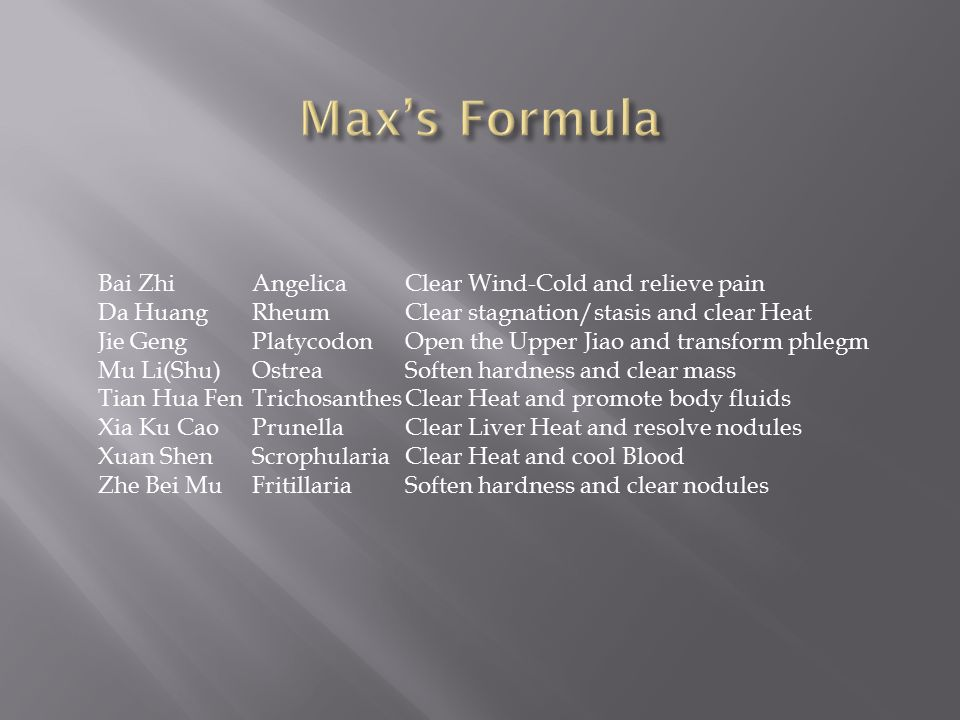 Max's Formula Bai Zhi Angelica Clear Wind-Cold and relieve pain