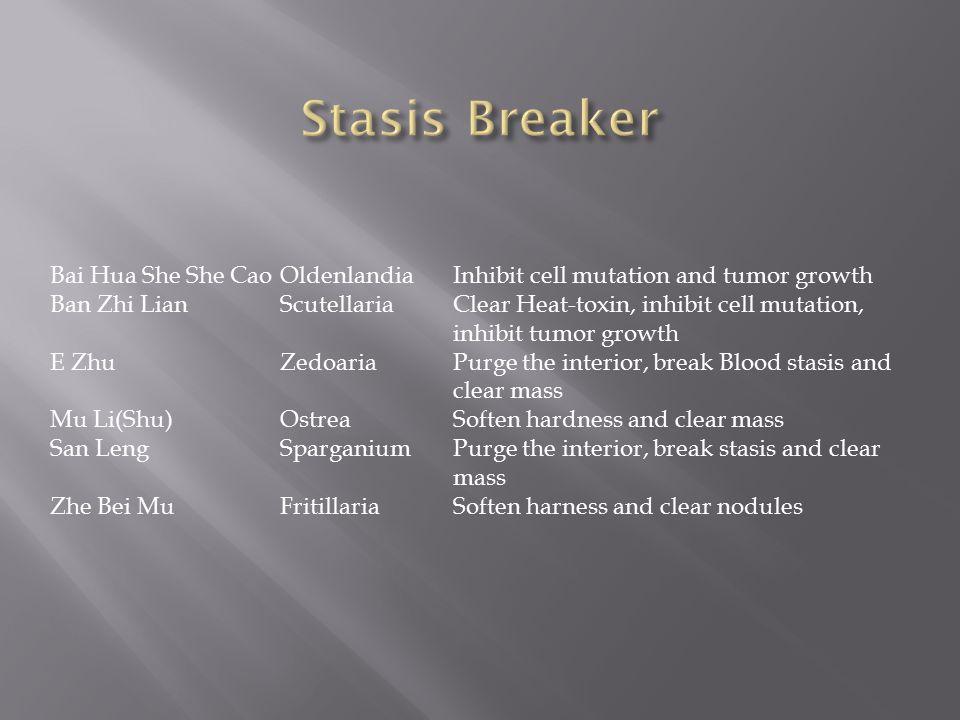 Stasis Breaker Bai Hua She She Cao Oldenlandia Inhibit cell mutation and tumor growth.