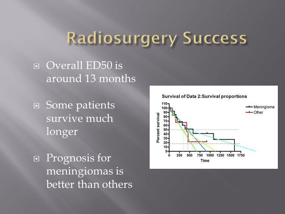Radiosurgery Success Overall ED50 is around 13 months