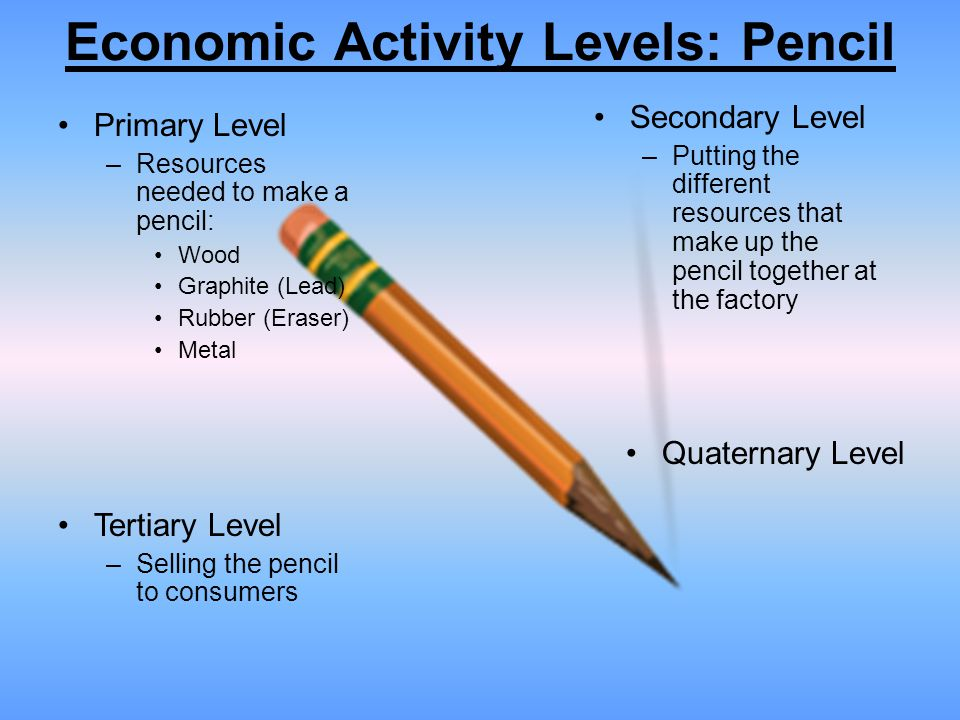 Economic Activity Levels: Pencil