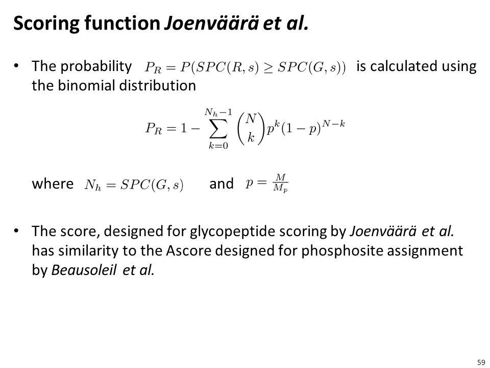 Scoring function Joenväärä et al.