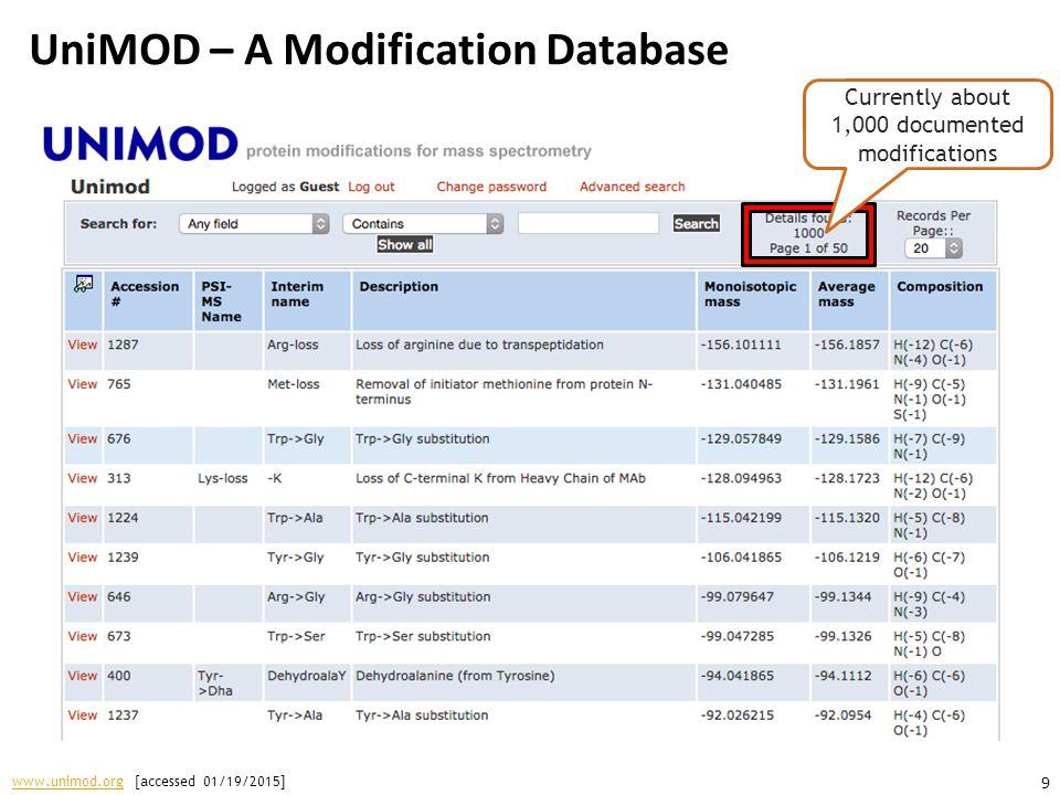 UniMOD – A Modification Database