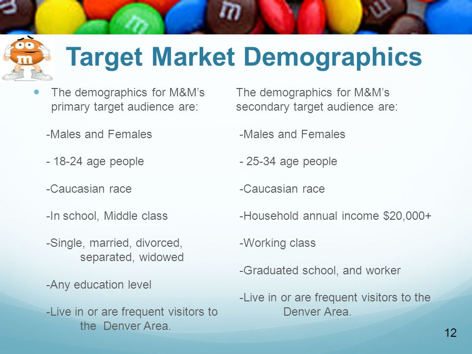secondary target audience pub Secondary target audience within the secondary target audience, there are two main groups the first includes the middle-aged crowd between the ages of 25-30, who just recently completed their undergraduate studies and are involved in their first career post-college.