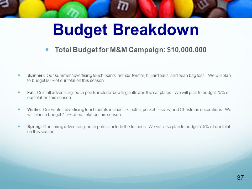 Total Budget for M&M Campaign: $10,000.000