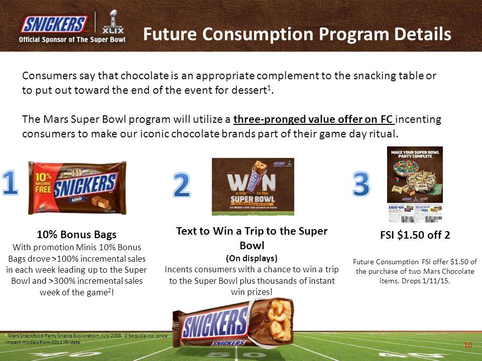 Future Consumption Program Details