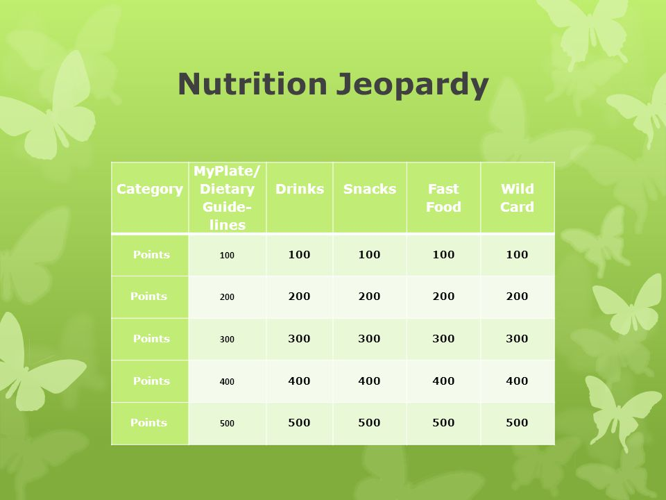 MyPlate/ Dietary Guide-lines