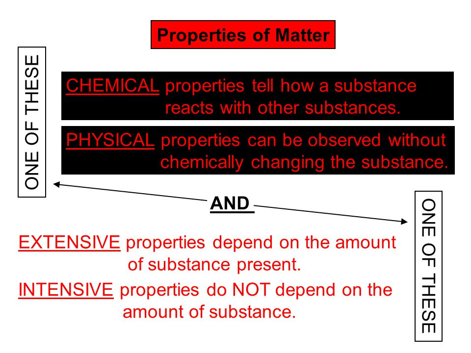 Properties of Matter ONE OF THESE. AND. CHEMICAL properties tell how a substance. reacts with other substances.