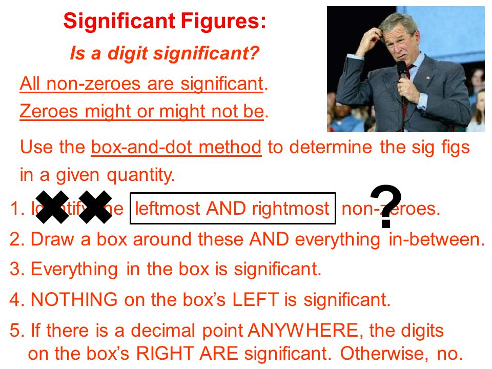 Significant Figures: Is a digit significant