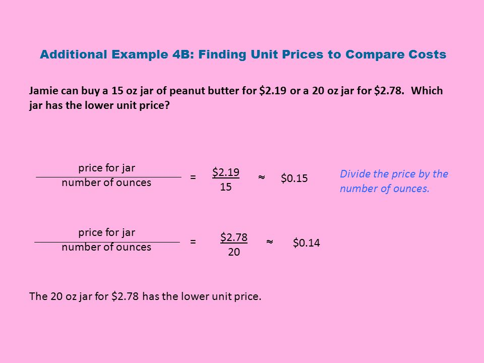 Additional Example 4B: Finding Unit Prices to Compare Costs