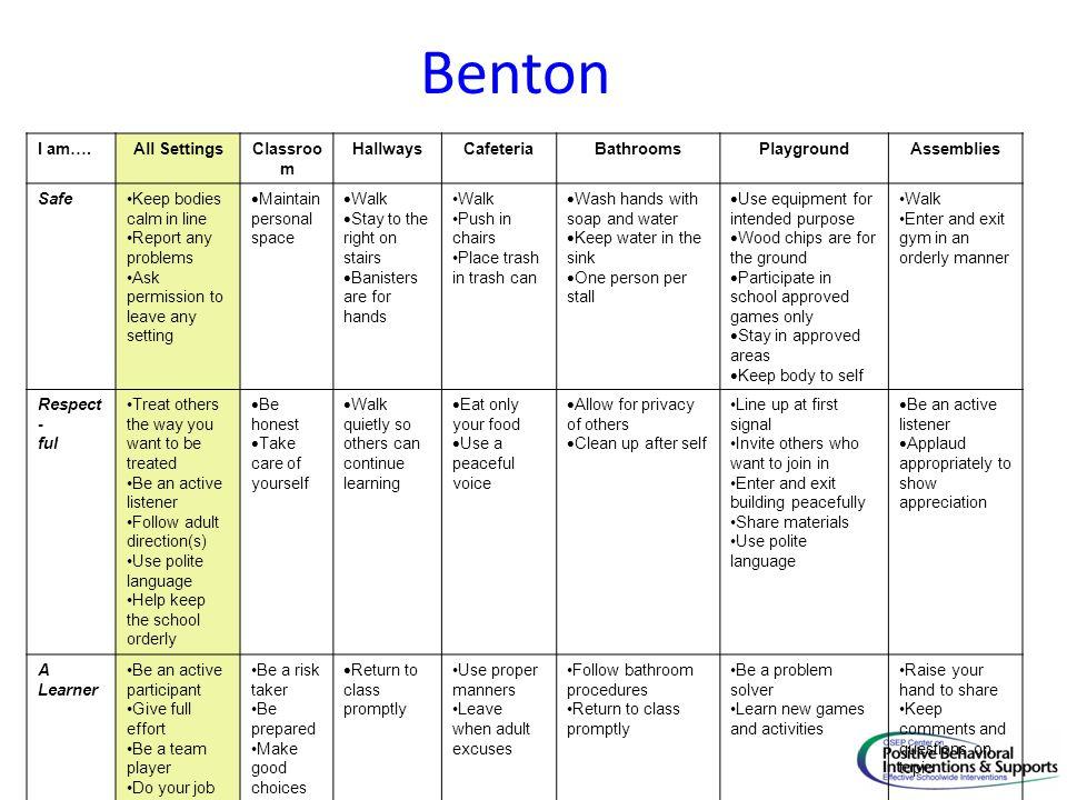 Benton I am…. All Settings Classroom Hallways Cafeteria Bathrooms