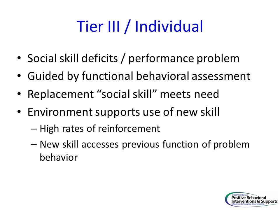 Tier III / Individual Social skill deficits / performance problem