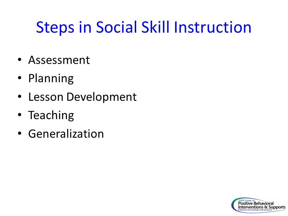 Steps in Social Skill Instruction