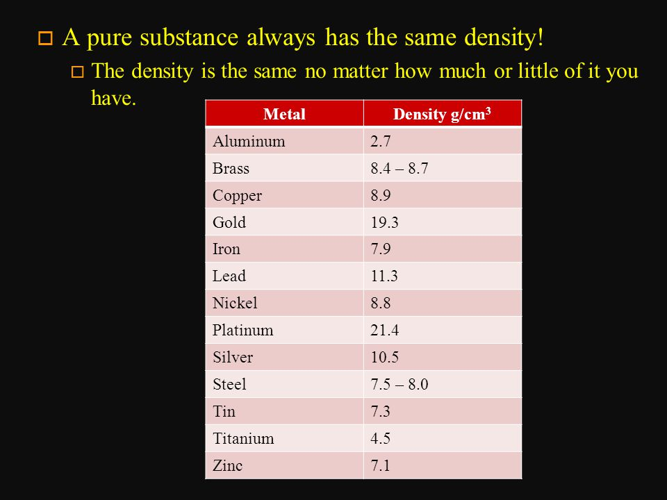 A pure substance always has the same density!
