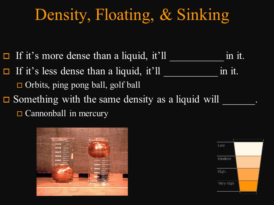 Density, Floating, & Sinking