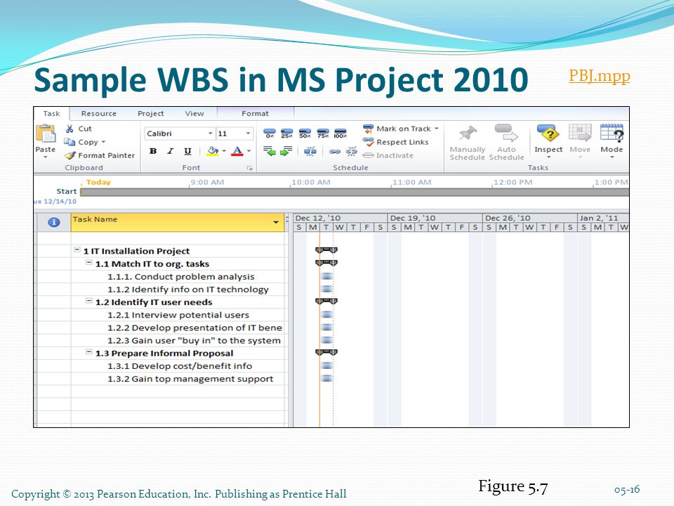 Sample WBS in MS Project 2010