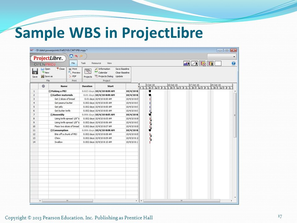Sample WBS in ProjectLibre
