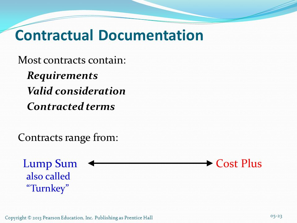 Contractual Documentation