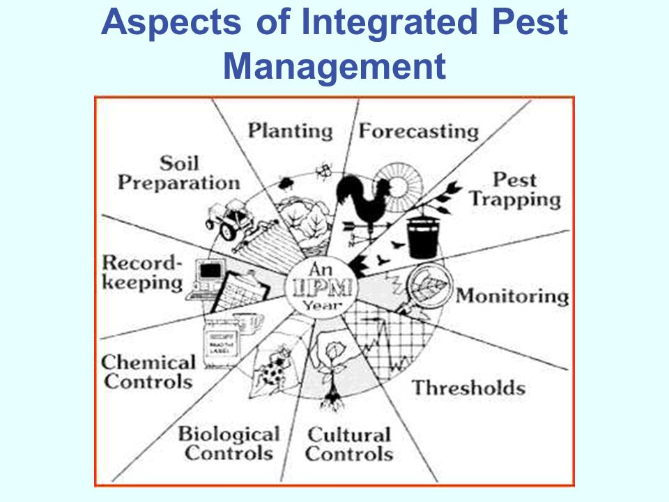 Aspects of Integrated Pest Management